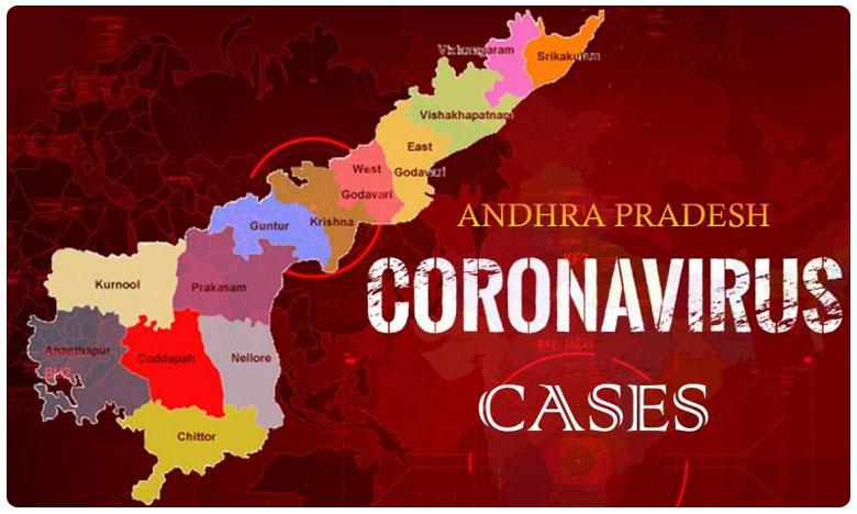 Coronavirus Positive Cases In Andhra Pradesh, ఏపీలో కరోనా విలయం.. కొత్తగా 9,996 కేసులు, 82 మంది మృతి..