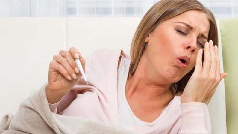 Coronavirus Signs Symptoms